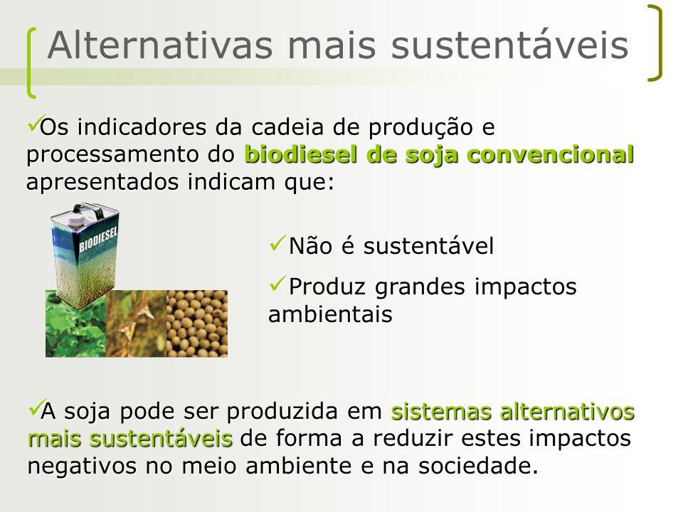 Os indicadores da cadeia de produção e processamento do biodiesel de soja convencional apresentados indicam que: Os indicadores da cadeia de produção