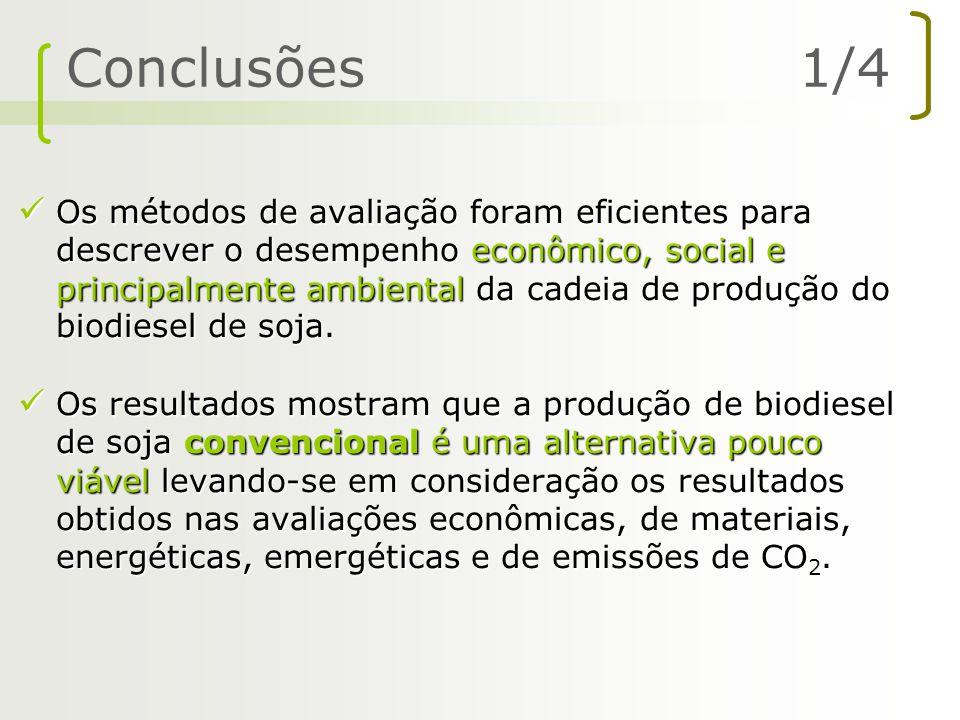 Os métodos de avaliação foram eficientes para descrever o desempenho econômico, social e principalmente ambiental da cadeia de produção do biodiesel d