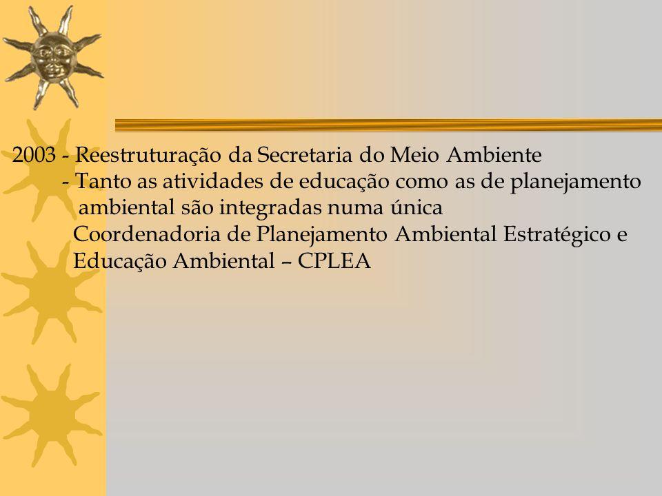 2003 - Reestruturação da Secretaria do Meio Ambiente - Tanto as atividades de educação como as de planejamento ambiental são integradas numa única Coo