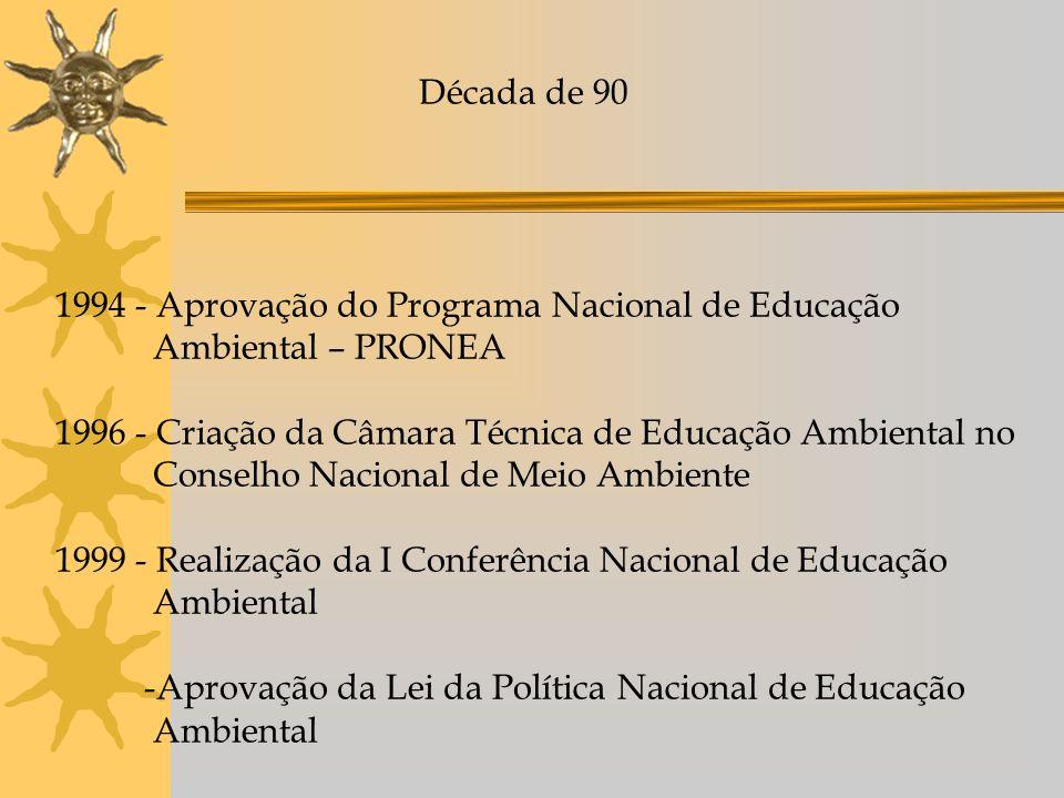 Década de 90 1994 - Aprovação do Programa Nacional de Educação Ambiental – PRONEA 1996 - Criação da Câmara Técnica de Educação Ambiental no Conselho Nacional de Meio Ambiente 1999 - Realização da I Conferência Nacional de Educação Ambiental -Aprovação da Lei da Política Nacional de Educação Ambiental