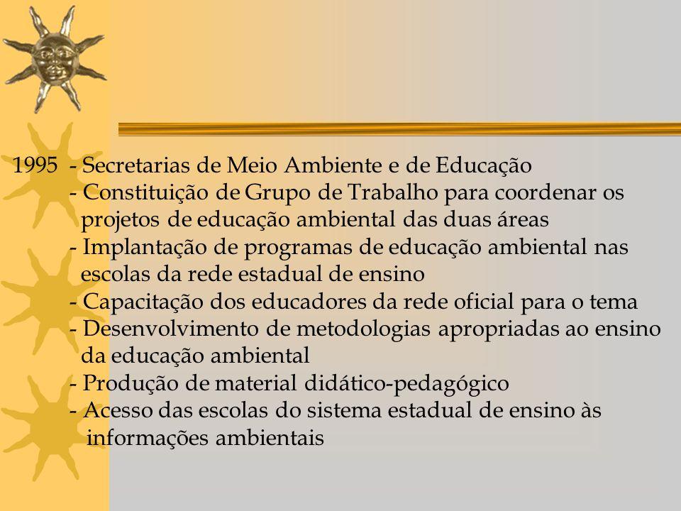 2003 - Reestruturação da Secretaria do Meio Ambiente - Tanto as atividades de educação como as de planejamento ambiental são integradas numa única Coordenadoria de Planejamento Ambiental Estratégico e Educação Ambiental – CPLEA