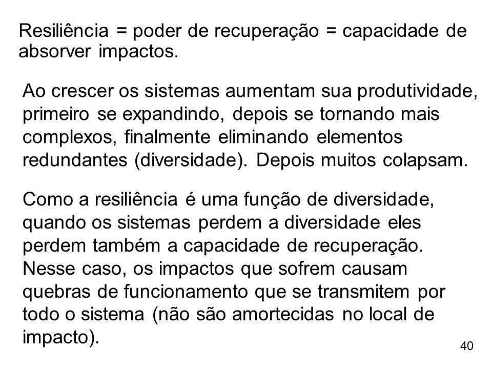 40 Resiliência = poder de recuperação = capacidade de absorver impactos. Como a resiliência é uma função de diversidade, quando os sistemas perdem a d