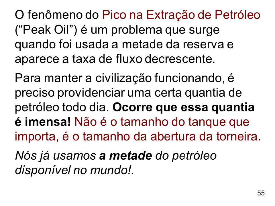 """55 O fenômeno do Pico na Extração de Petróleo (""""Peak Oil"""") é um problema que surge quando foi usada a metade da reserva e aparece a taxa de fluxo decr"""