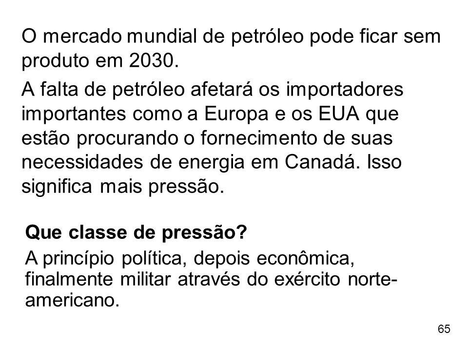 65 O mercado mundial de petróleo pode ficar sem produto em 2030. A falta de petróleo afetará os importadores importantes como a Europa e os EUA que es