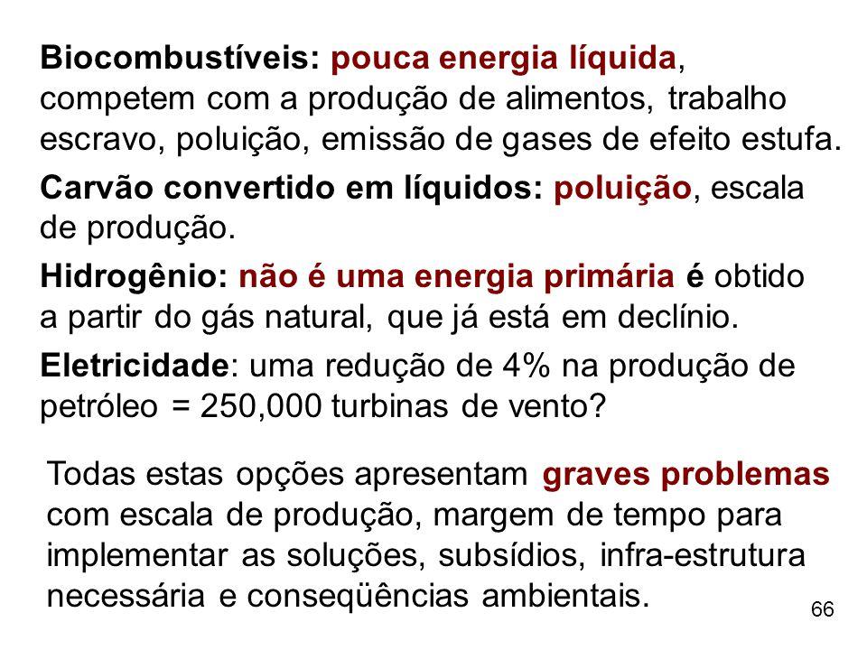 66 Biocombustíveis: pouca energia líquida, competem com a produção de alimentos, trabalho escravo, poluição, emissão de gases de efeito estufa. Carvão