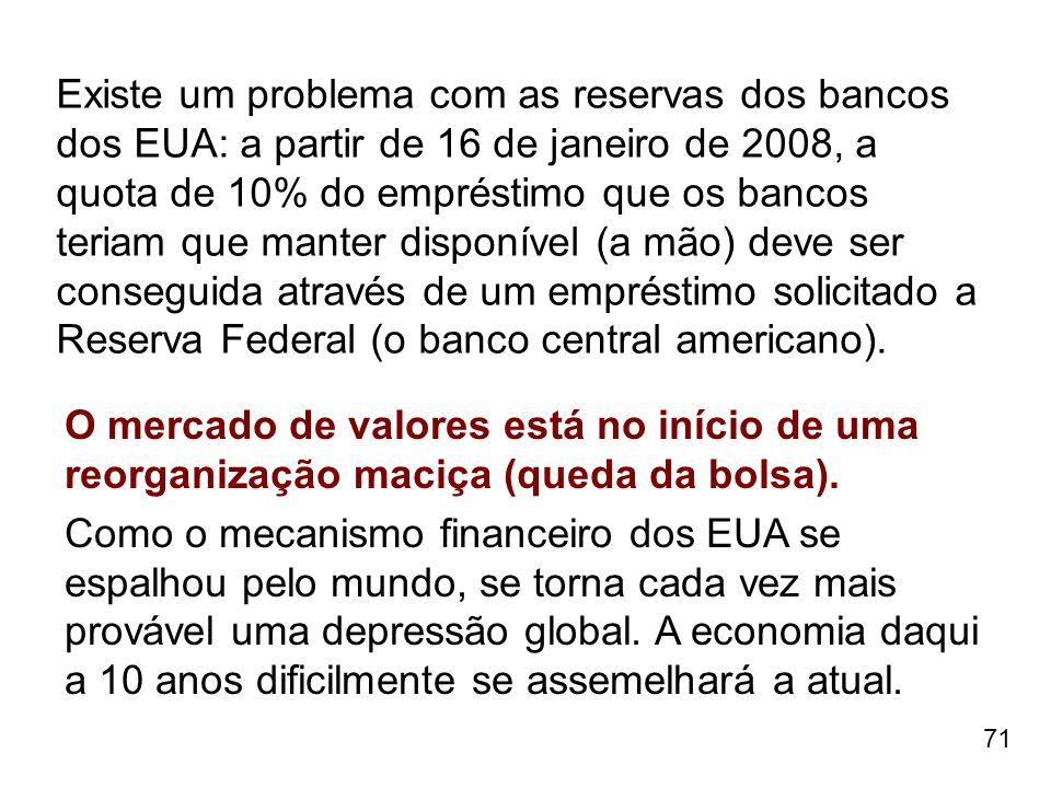 71 Existe um problema com as reservas dos bancos dos EUA: a partir de 16 de janeiro de 2008, a quota de 10% do empréstimo que os bancos teriam que man