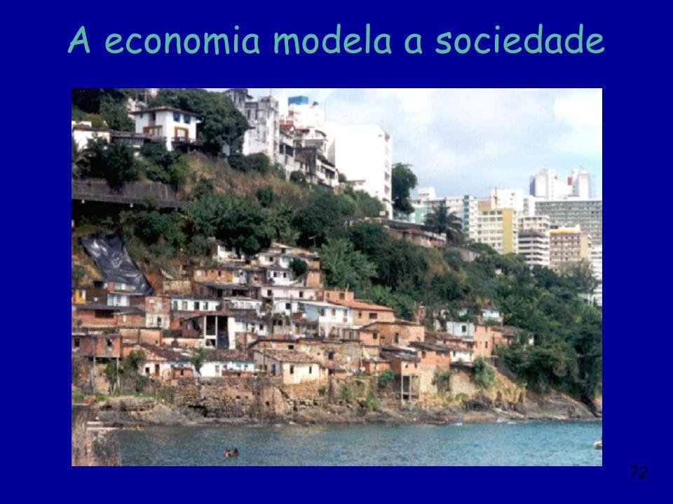 72 A economia modela a sociedade