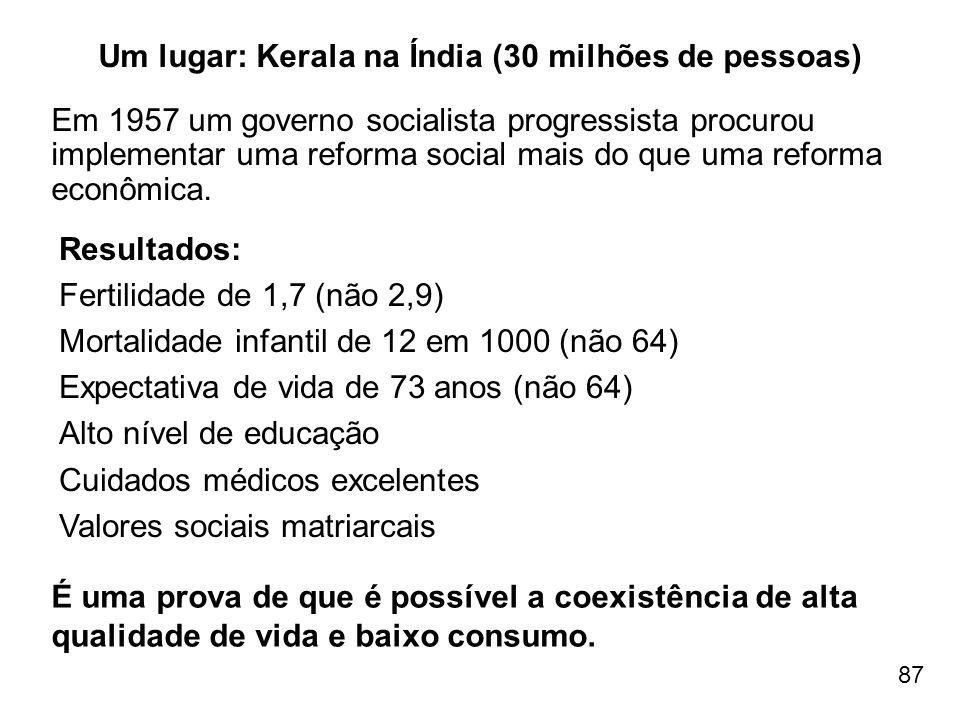 87 Um lugar: Kerala na Índia (30 milhões de pessoas) Em 1957 um governo socialista progressista procurou implementar uma reforma social mais do que um