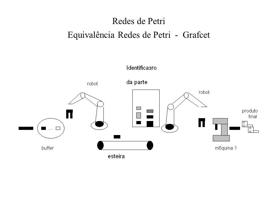 Redes de Petri Equivalência Redes de Petri - Grafcet