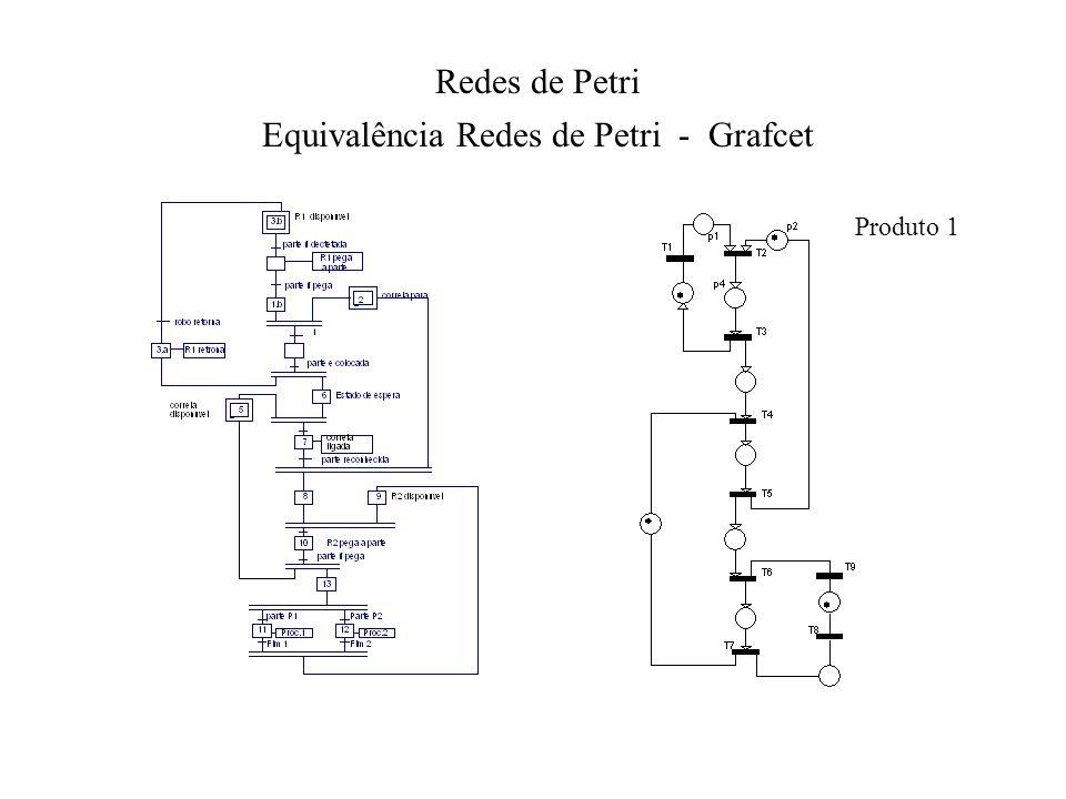 Redes de Petri Equivalência Redes de Petri - Grafcet Produto 1