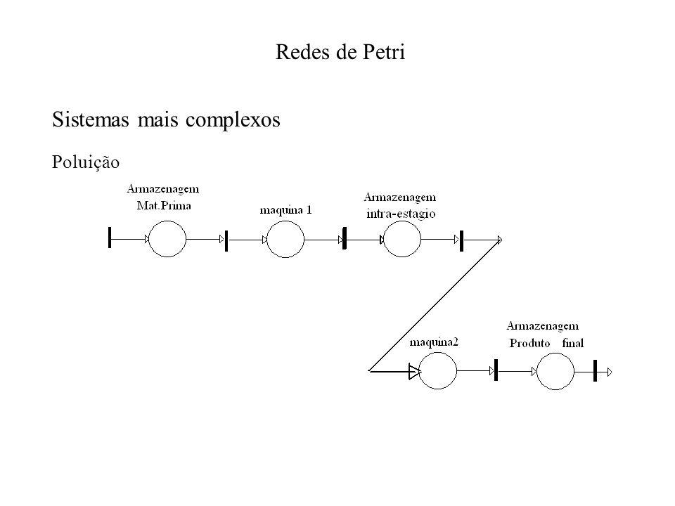 Sistemas mais complexos Poluição