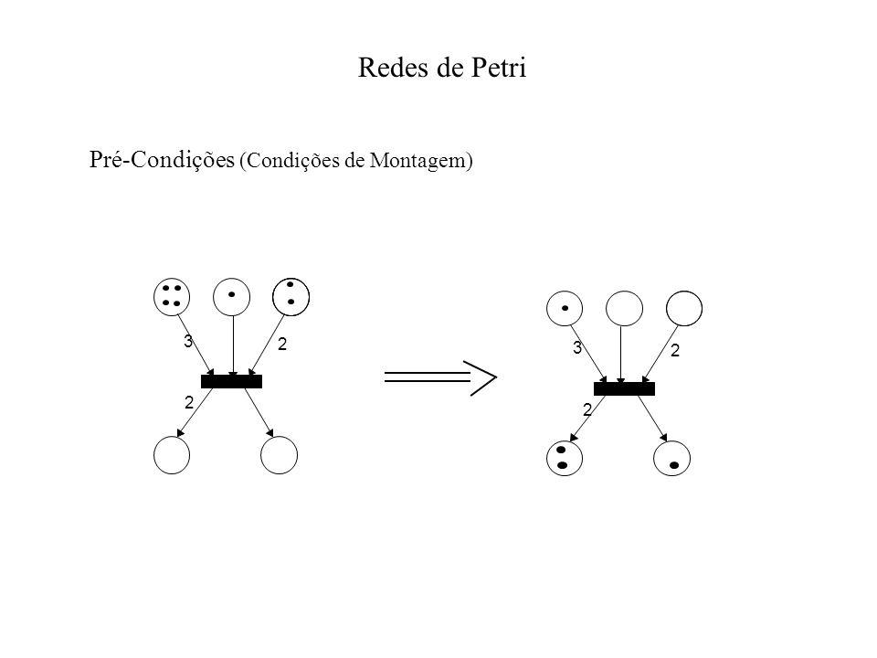 2 3 2 3 2 2 Redes de Petri Pré-Condições (Condições de Montagem)