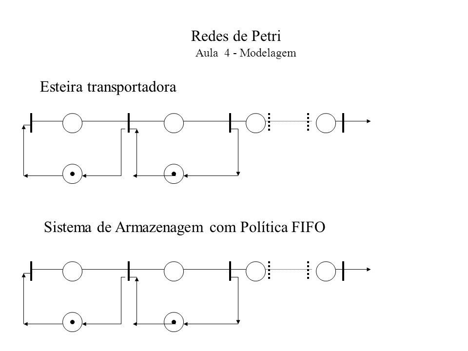 Redes de Petri Aula 4 - Modelagem Esteira transportadora Sistema de Armazenagem com Política FIFO