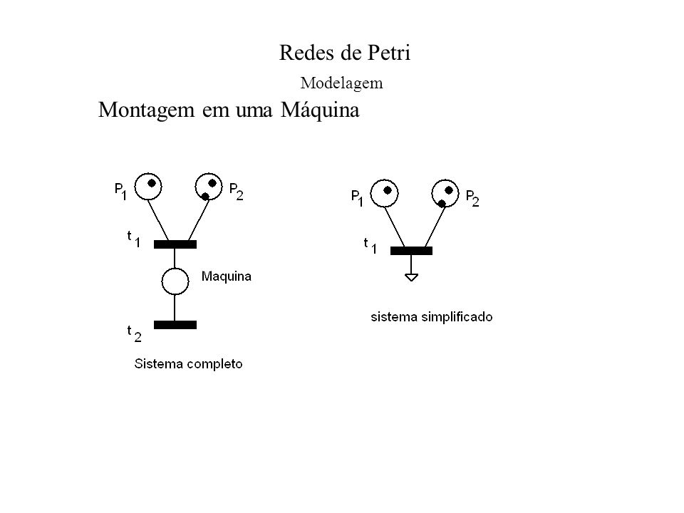 Redes de Petri Montagem em uma Máquina Modelagem