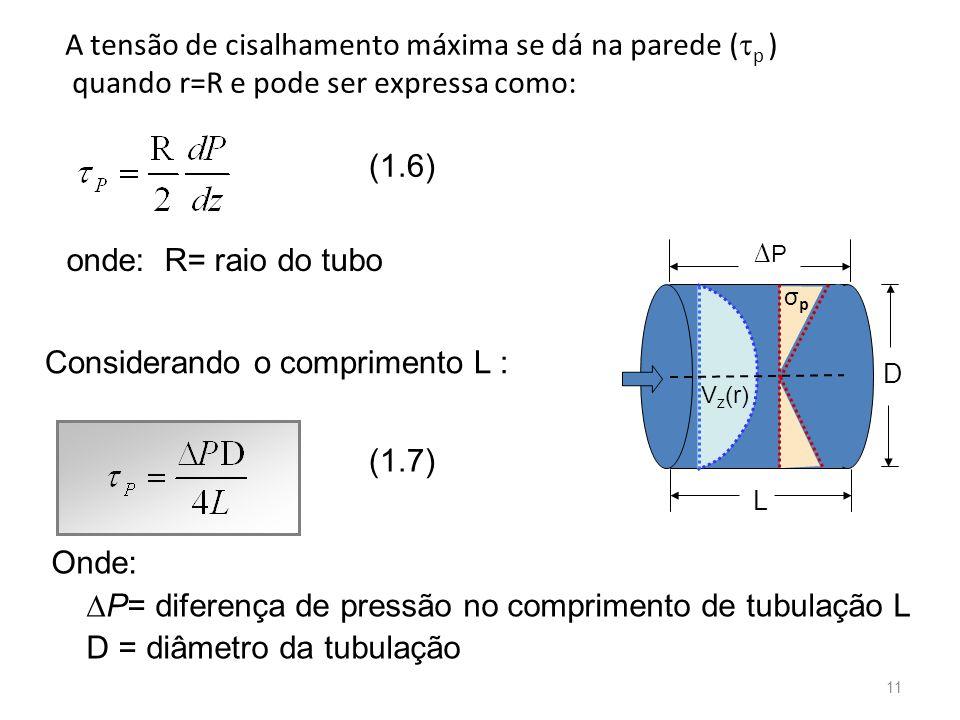 A tensão de cisalhamento máxima se dá na parede (  p ) quando r=R e pode ser expressa como: Considerando o comprimento L : onde: R= raio do tubo (1.6) (1.7) Onde: ∆P= diferença de pressão no comprimento de tubulação L D = diâmetro da tubulação L D ∆P∆P σpσp V z (r) 11