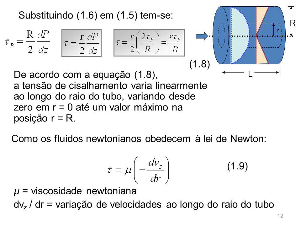L R r Substituindo (1.6) em (1.5) tem-se: De acordo com a equação (1.8), a tensão de cisalhamento varia linearmente ao longo do raio do tubo, variando desde zero em r = 0 até um valor máximo na posição r = R.