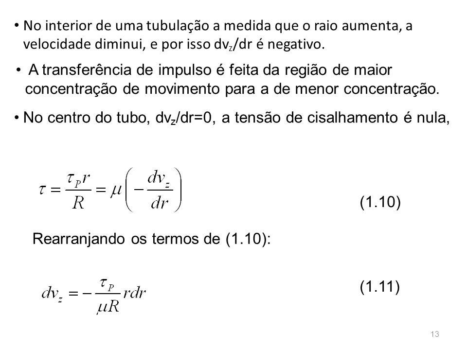 No interior de uma tubulação a medida que o raio aumenta, a velocidade diminui, e por isso dv z /dr é negativo.
