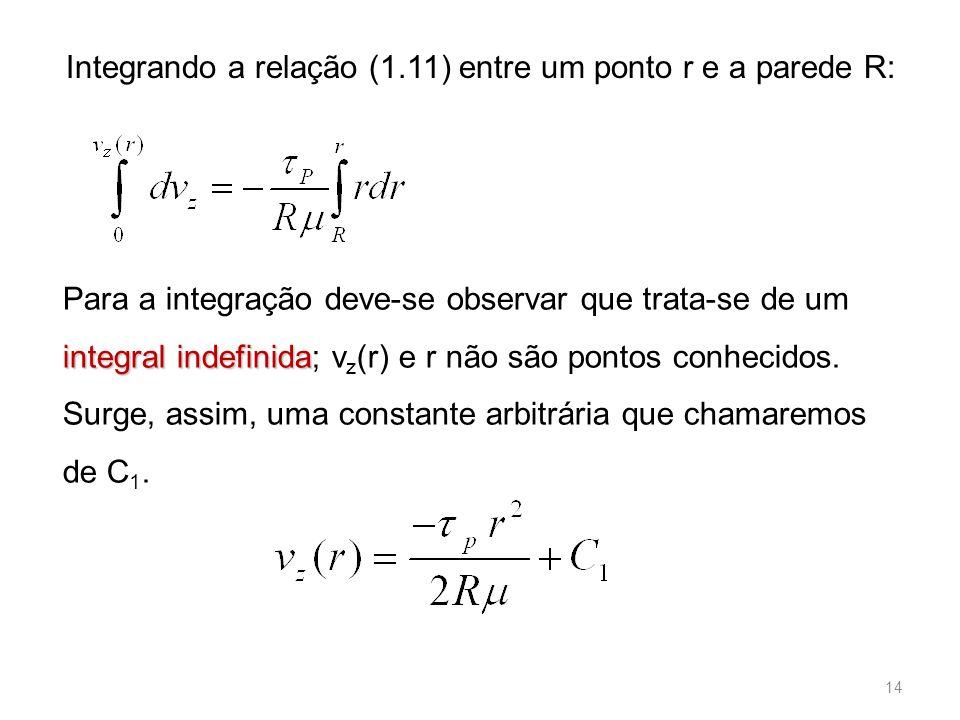 Integrando a relação (1.11) entre um ponto r e a parede R: integral indefinida Para a integração deve-se observar que trata-se de um integral indefinida; v z (r) e r não são pontos conhecidos.