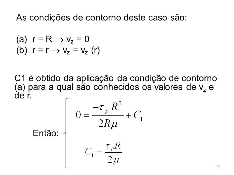 As condições de contorno deste caso são: (a) r = R  v z = 0 (b) r = r  v z = v z (r) C1 é obtido da aplicação da condição de contorno (a) para a qual são conhecidos os valores de v z e de r.