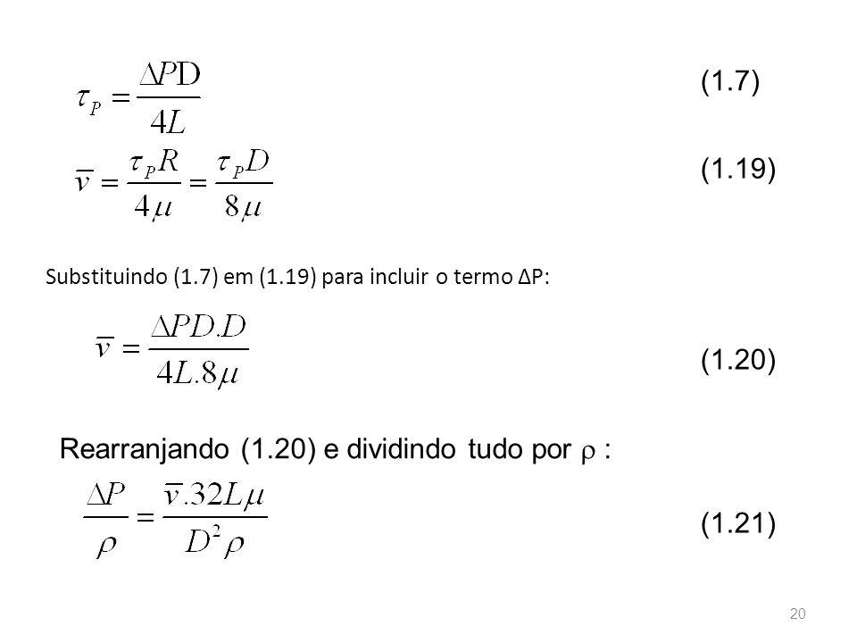 Substituindo (1.7) em (1.19) para incluir o termo ∆P: Rearranjando (1.20) e dividindo tudo por  : (1.20) (1.21) (1.7) (1.19) 20