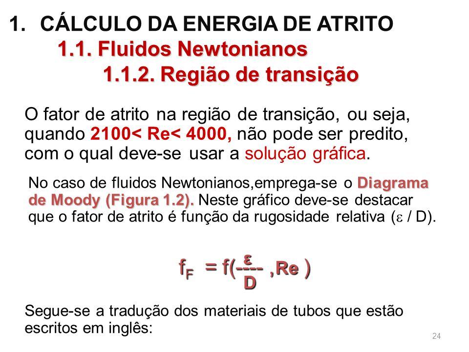 1.CÁLCULO DA ENERGIA DE ATRITO 1.1.Fluidos Newtonianos 1.1.2.