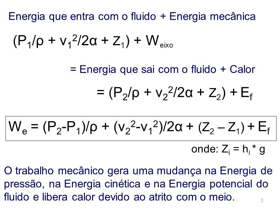 (P 1 /ρ + v 1 2 /2α + Z 1 ) + W eixo W e = (P 2 -P 1 )/ρ + (v 2 2 -v 1 2 )/2α + (Z 2 – Z 1 ) + E f = (P 2 /ρ + v 2 2 /2α + Z 2 ) + E f O trabalho mecânico gera uma mudança na Energia de pressão, na Energia cinética e na Energia potencial do fluido e libera calor devido ao atrito com o meio.