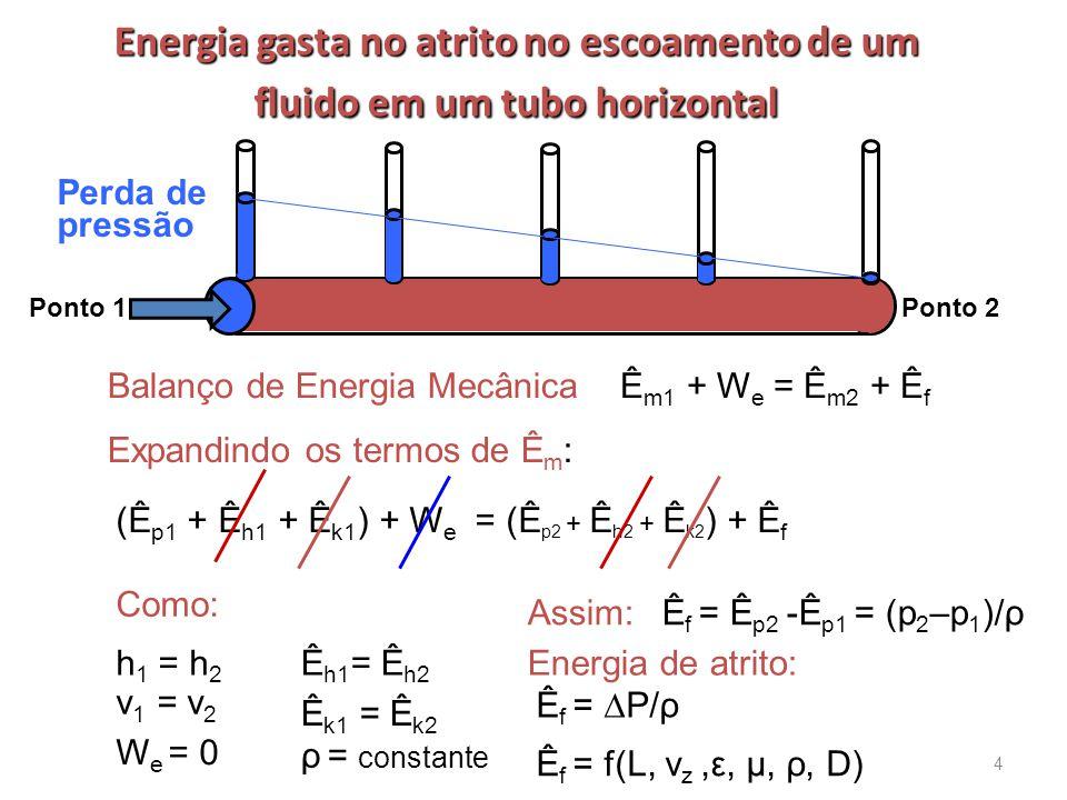 Energia gasta no atrito no escoamento de um fluido em um tubo horizontal (Ê p1 + Ê h1 + Ê k1 ) + W e = (Ê p2 + Ê h2 + Ê k2 ) + Ê f Ponto 1Ponto 2 Como: Assim: Balanço de Energia MecânicaÊ m1 + W e = Ê m2 + Ê f Expandindo os termos de Ê m : Ê h1 = Ê h2 W e = 0 h 1 = h 2 Ê f = ∆P/ρ Ê f = f(L, v z,ε, µ, ρ, D) Ê k1 = Ê k2 v 1 = v 2 Ê f = Ê p2 -Ê p1 = (p 2 –p 1 )/ρ Energia de atrito: Perda de pressão ρ = constante 4