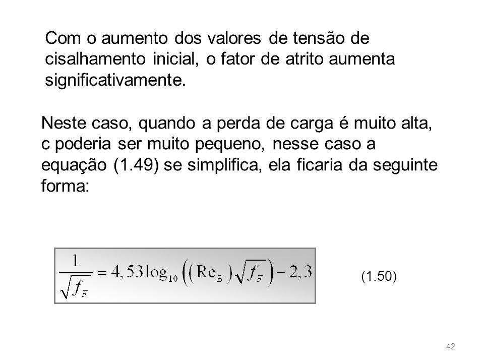 (1.50) Com o aumento dos valores de tensão de cisalhamento inicial, o fator de atrito aumenta significativamente.