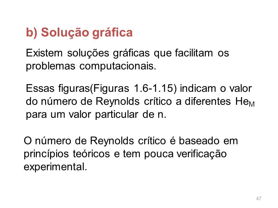 b) Solução gráfica Existem soluções gráficas que facilitam os problemas computacionais.