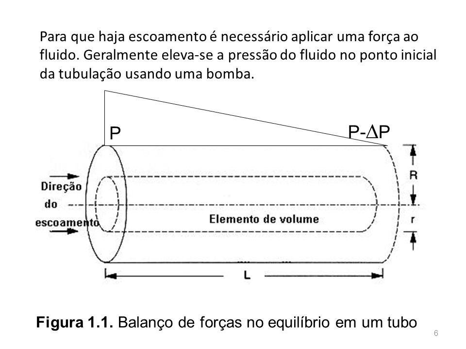 Para que haja escoamento é necessário aplicar uma força ao fluido.