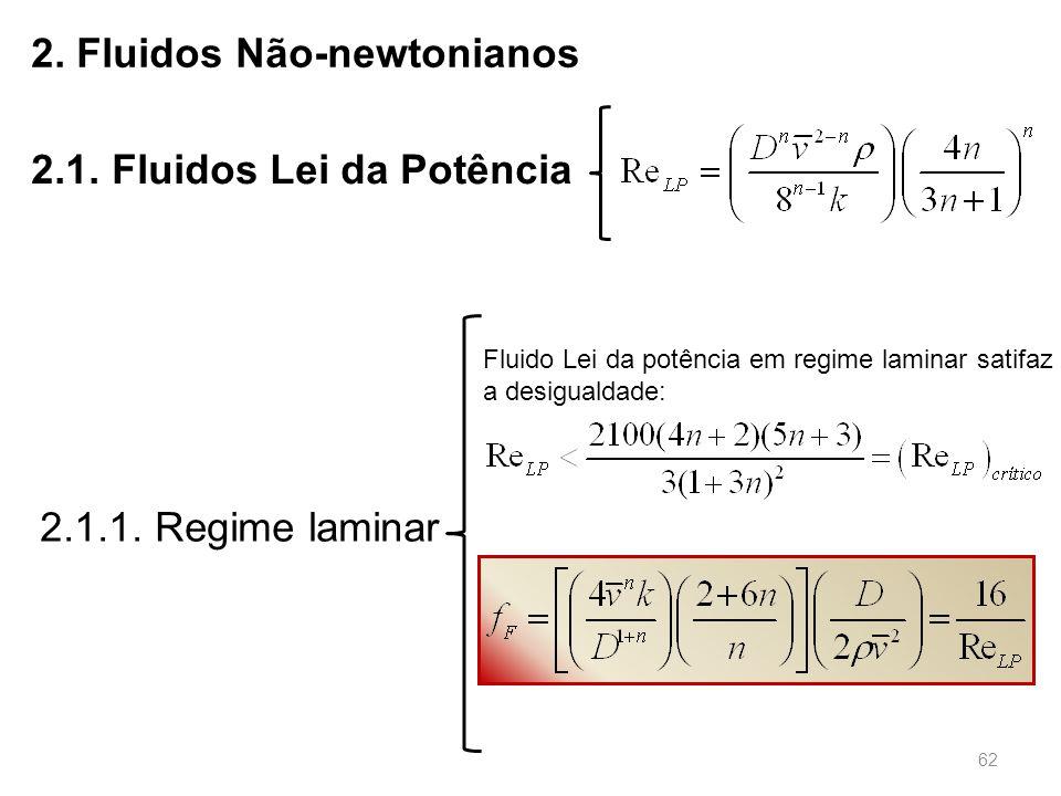 62 2.Fluidos Não-newtonianos 2.1. Fluidos Lei da Potência 2.1.1.