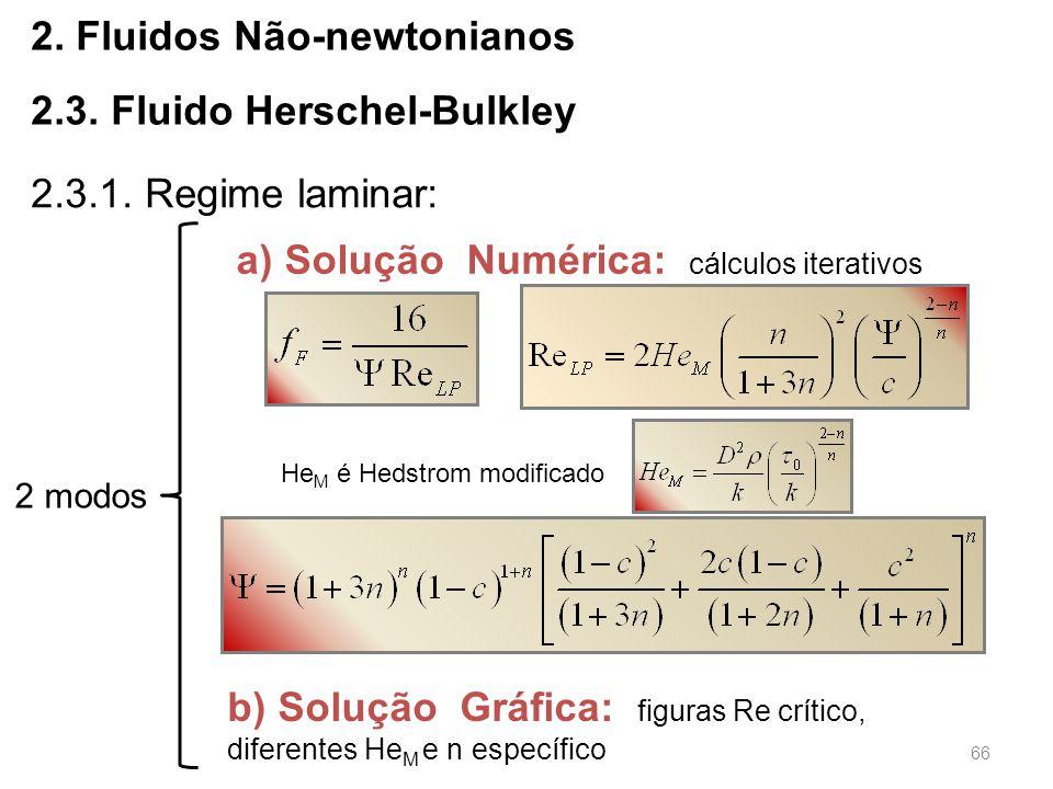 66 2.Fluidos Não-newtonianos 2.3. Fluido Herschel-Bulkley 2.3.1.