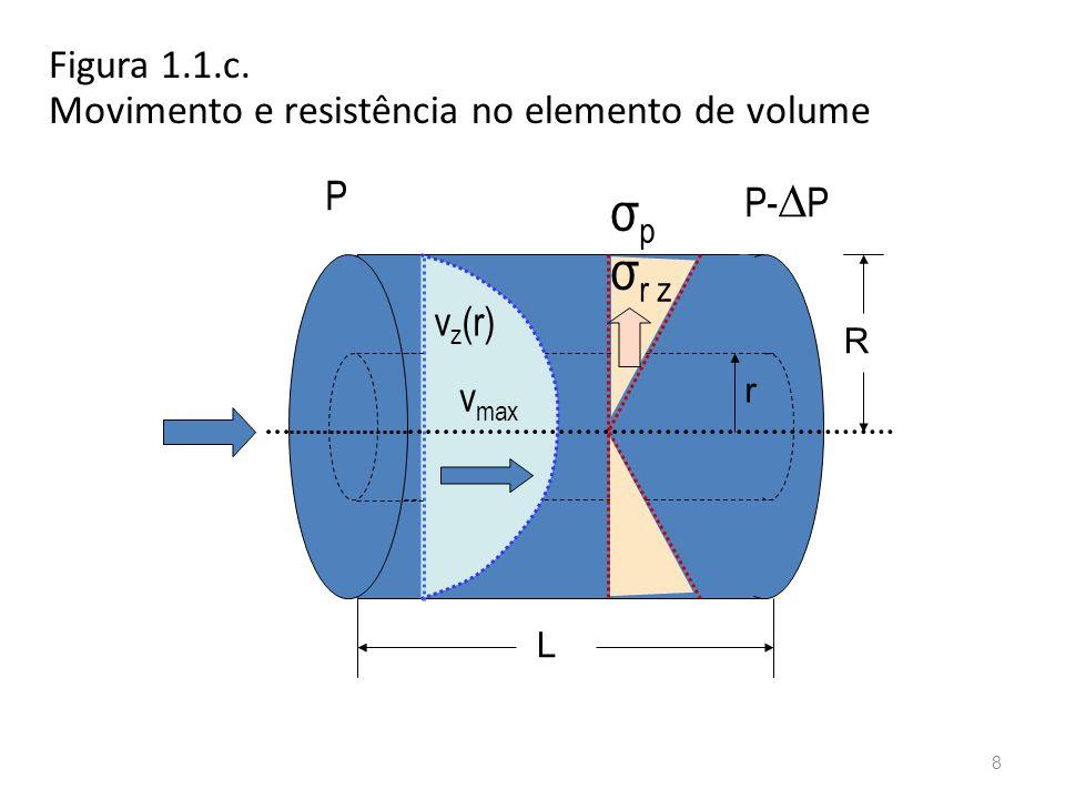 Figura 1.1.c.
