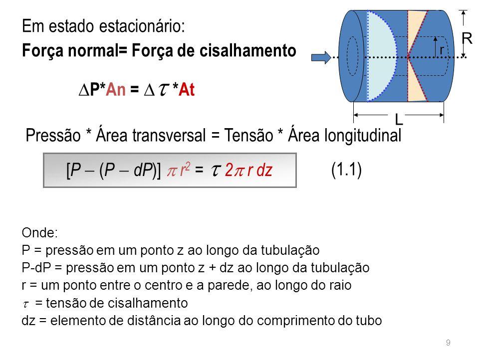 Pressão * Área transversal = Tensão * Área longitudinal ∆P*An = ∆  *At Onde: P = pressão em um ponto z ao longo da tubulação P-dP = pressão em um ponto z + dz ao longo da tubulação r = um ponto entre o centro e a parede, ao longo do raio  = tensão de cisalhamento dz = elemento de distância ao longo do comprimento do tubo [ P  ( P  dP )]  r 2 =  2  r dz (1.1) L R r Em estado estacionário: Força normal= Força de cisalhamento 9