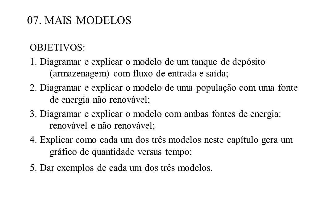 7.1 EVOLUÇÃO A PARTIR DE UM DEPÓSITO O quarto modelo é um estoque com uma entrada, proveniente de uma fonte de energia, e uma saída.