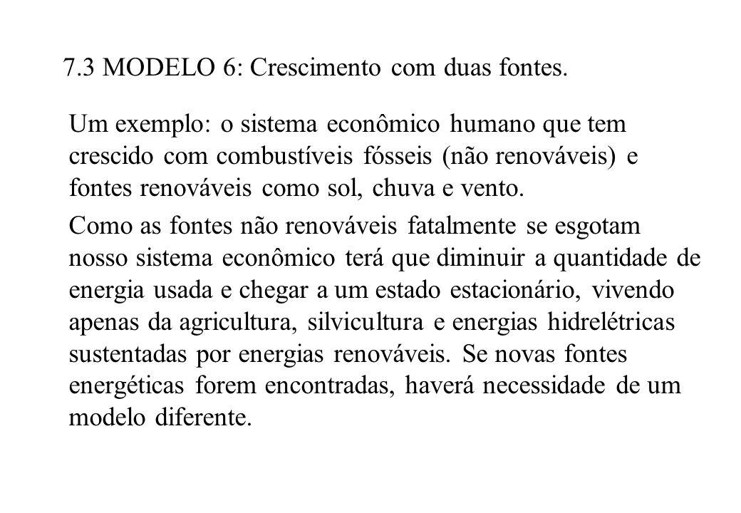 7.3 MODELO 6: Crescimento com duas fontes. Um exemplo: o sistema econômico humano que tem crescido com combustíveis fósseis (não renováveis) e fontes
