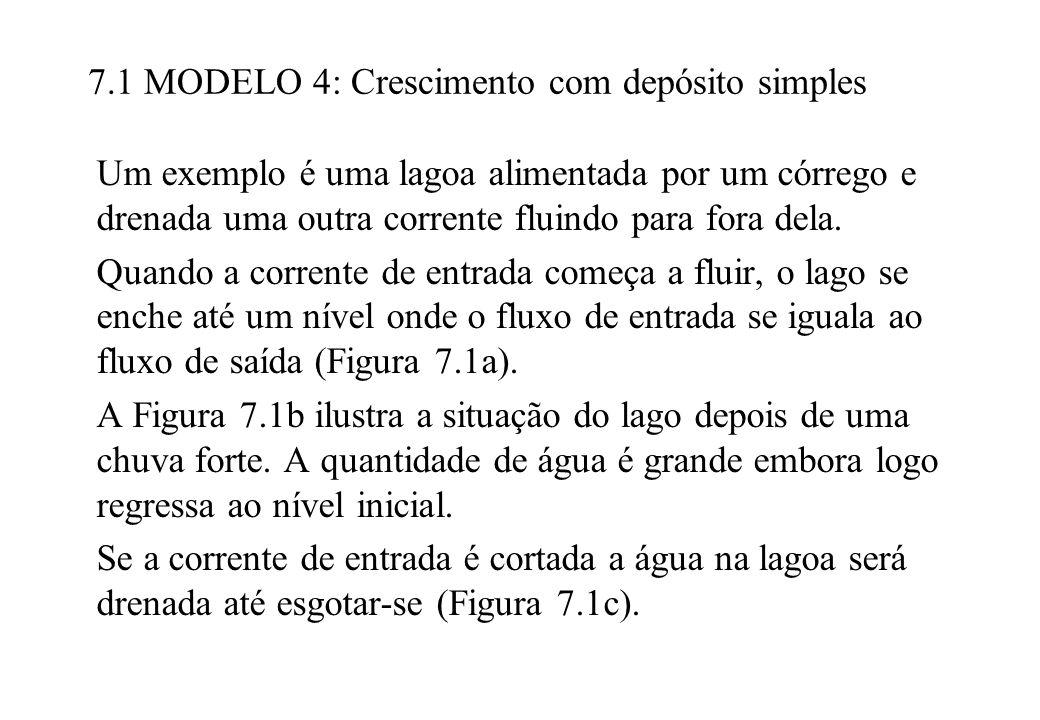 7.1 MODELO 4: Crescimento com depósito simples Um exemplo é uma lagoa alimentada por um córrego e drenada uma outra corrente fluindo para fora dela. Q