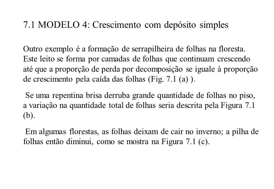 7.1 MODELO 4: Crescimento com depósito simples Outro exemplo é a formação de serrapilheira de folhas na floresta. Este leito se forma por camadas de f