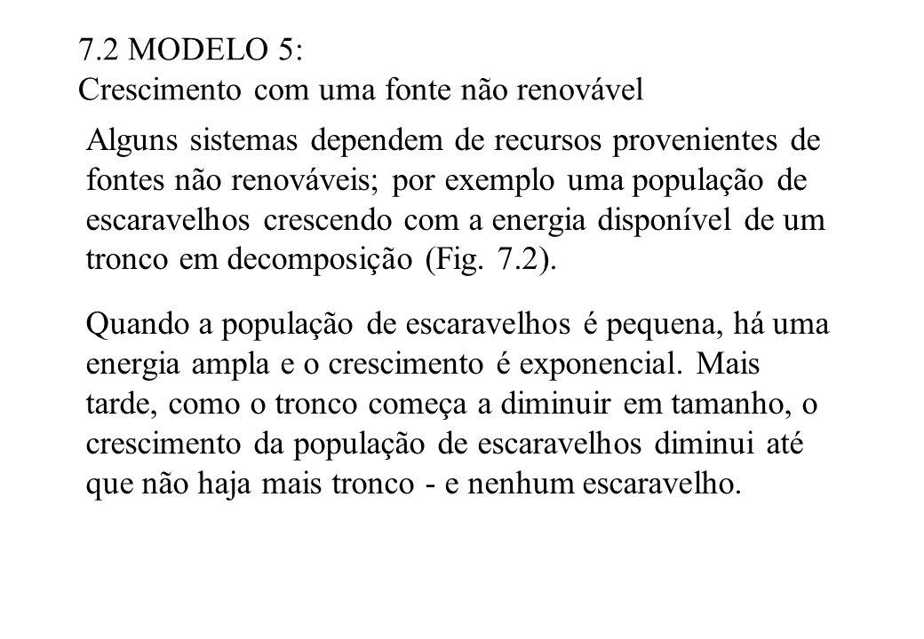 7.2 MODELO 5: Crescimento com uma fonte não renovável Alguns sistemas dependem de recursos provenientes de fontes não renováveis; por exemplo uma popu