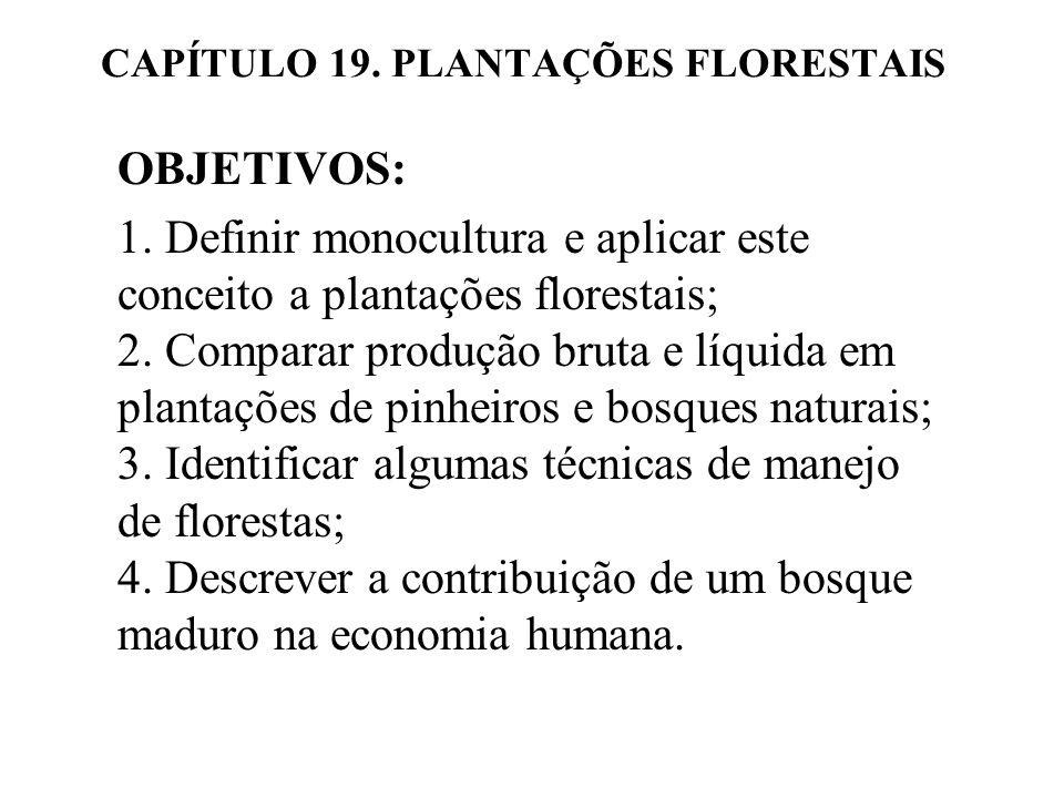CAPÍTULO 19. PLANTAÇÕES FLORESTAIS OBJETIVOS: 1. Definir monocultura e aplicar este conceito a plantações florestais; 2. Comparar produção bruta e líq