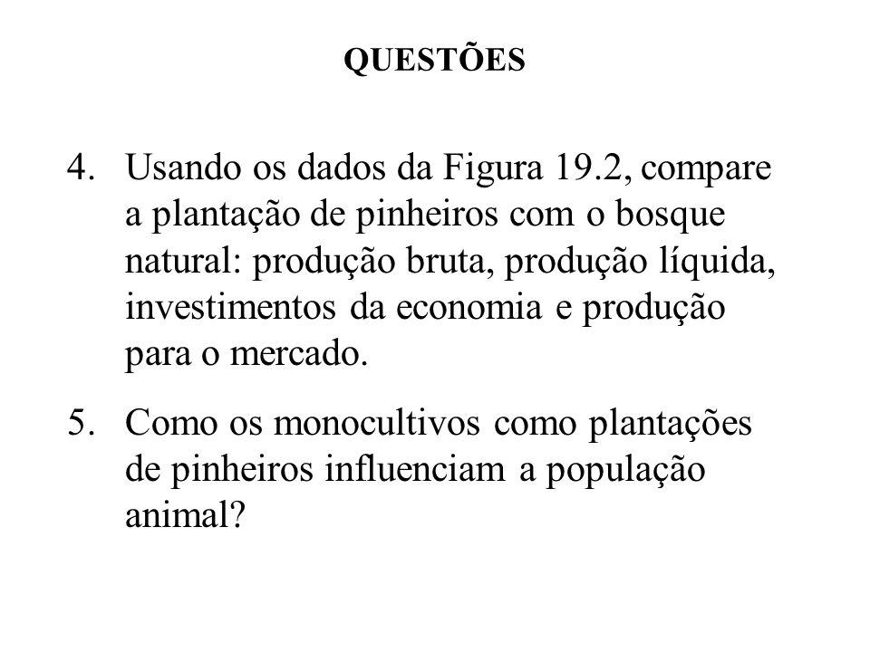 QUESTÕES 4.Usando os dados da Figura 19.2, compare a plantação de pinheiros com o bosque natural: produção bruta, produção líquida, investimentos da e