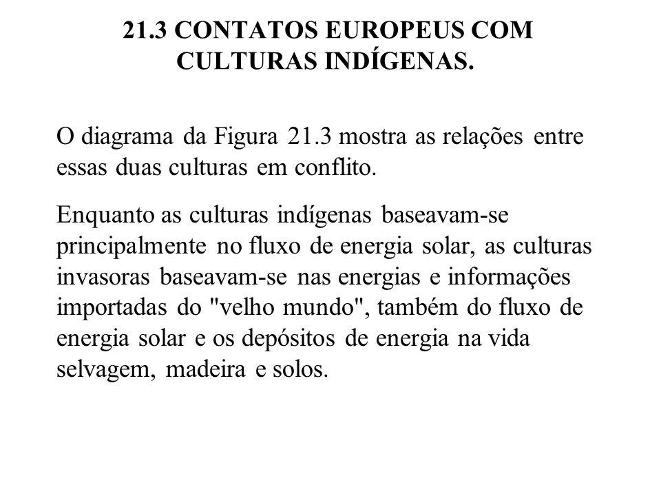 21.3 CONTATOS EUROPEUS COM CULTURAS INDÍGENAS. O diagrama da Figura 21.3 mostra as relações entre essas duas culturas em conflito. Enquanto as cultura