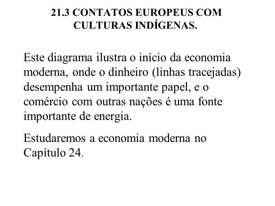21.3 CONTATOS EUROPEUS COM CULTURAS INDÍGENAS. Este diagrama ilustra o início da economia moderna, onde o dinheiro (linhas tracejadas) desempenha um i