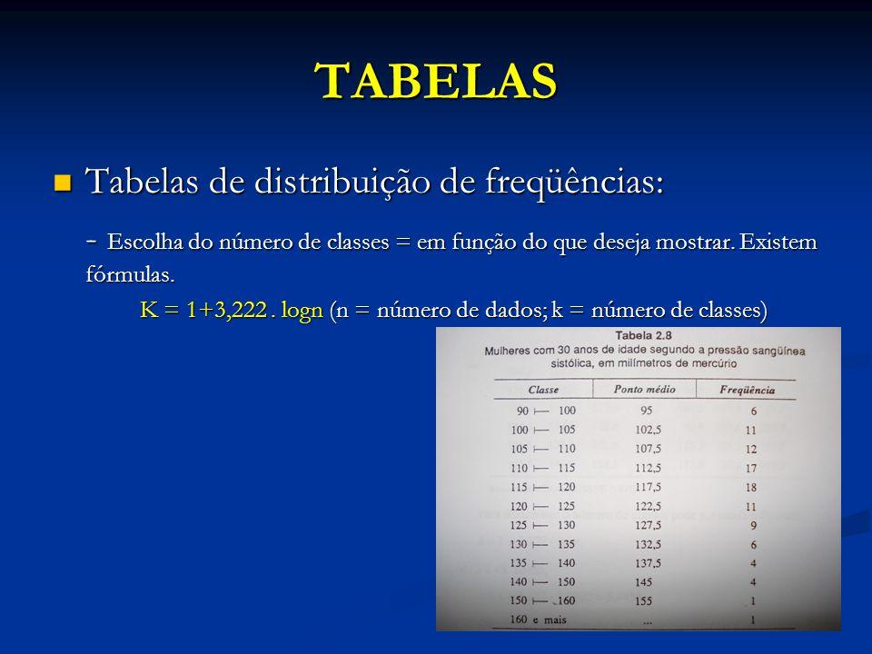 TABELAS Tabelas de distribuição de freqüências: Tabelas de distribuição de freqüências: - Escolha do número de classes = em função do que deseja mostrar.
