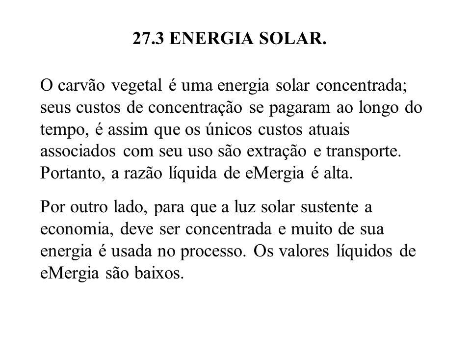 27.3 ENERGIA SOLAR.