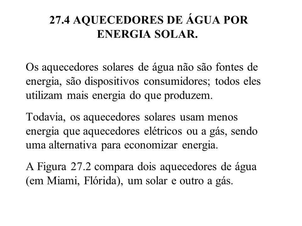 27.4 AQUECEDORES DE ÁGUA POR ENERGIA SOLAR.