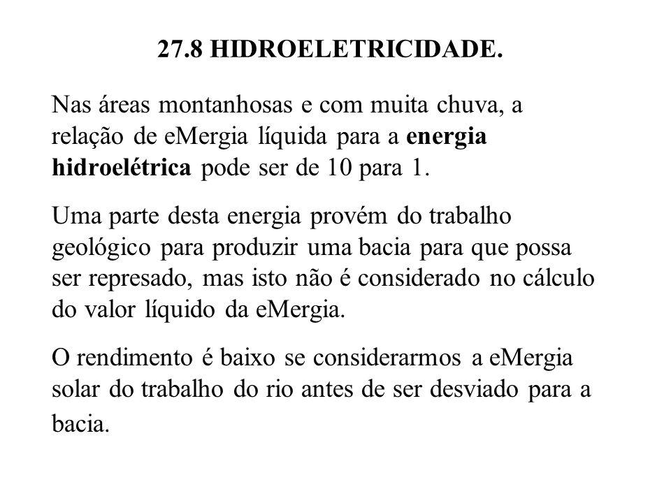27.8 HIDROELETRICIDADE.