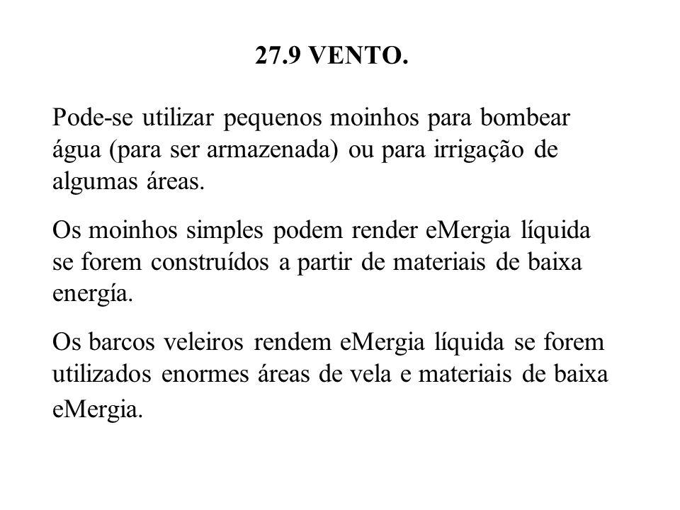 27.9 VENTO.