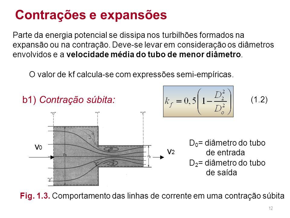 Contrações e expansões v0v0 v2v2 Fig. 1.3. Comportamento das linhas de corrente em uma contração súbita O valor de kf calcula-se com expressões semi-e