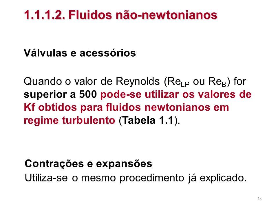 1.1.1.2. Fluidos não-newtonianos Válvulas e acessórios Quando o valor de Reynolds (Re LP ou Re B ) for superior a 500 pode-se utilizar os valores de K